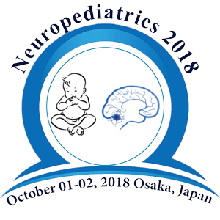 3rd World Congress on Pediatric Neurology